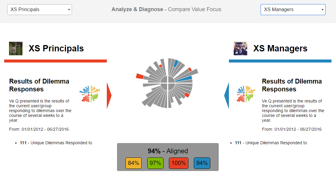 Finding_You_Change_Agency_Discover_Hidden_Value_Using_Moneyball_Analytics_2.png